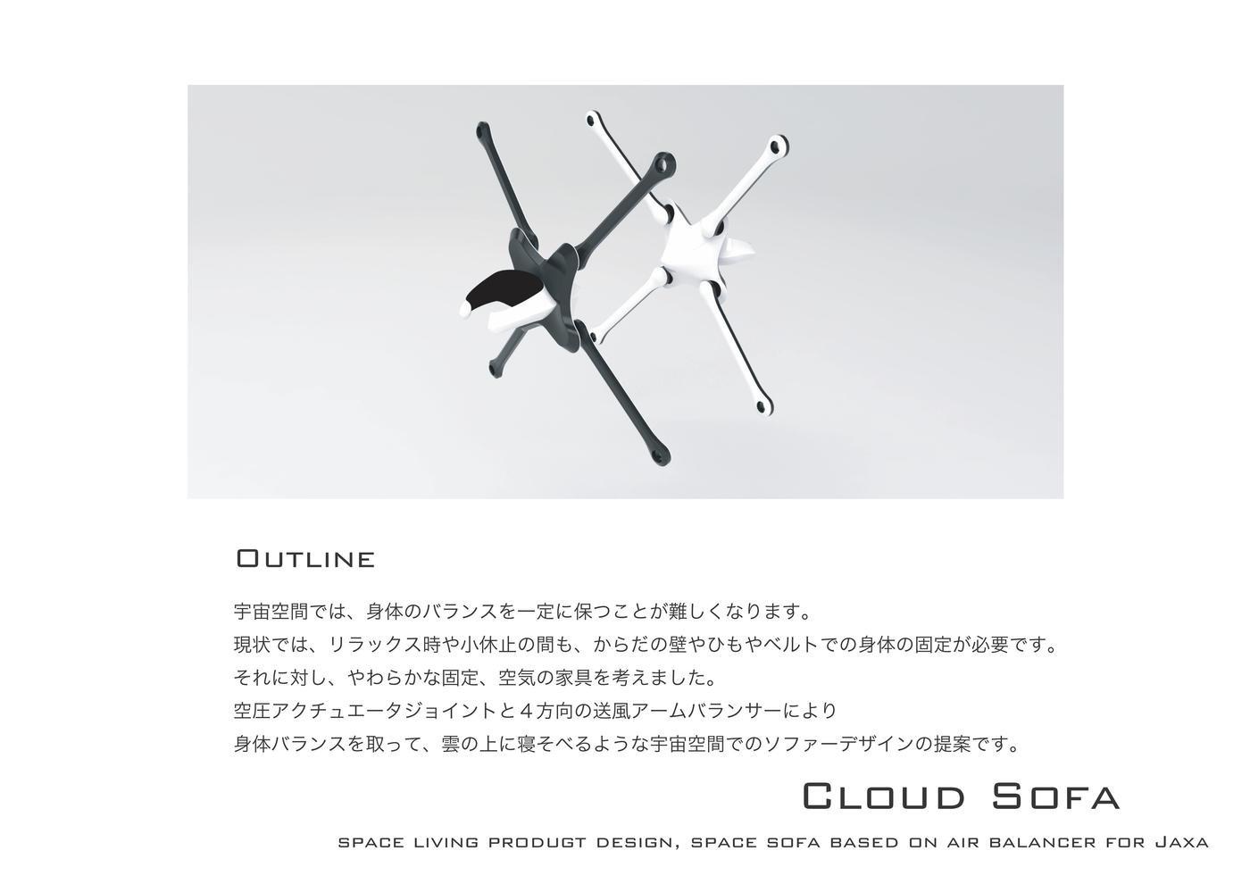 Cloud Sofa イメージ 2
