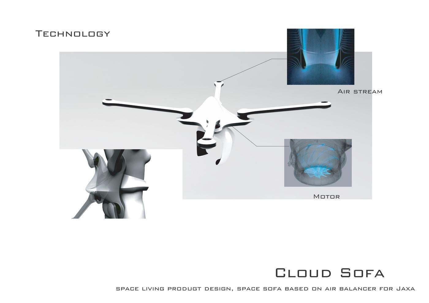 Cloud Sofa イメージ 3