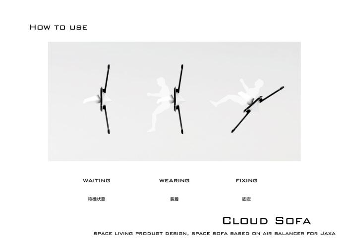Cloud Sofa イメージ 4